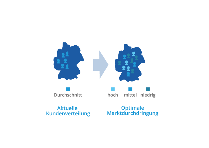 Aktuelle_Optimale Marktdurchdringung